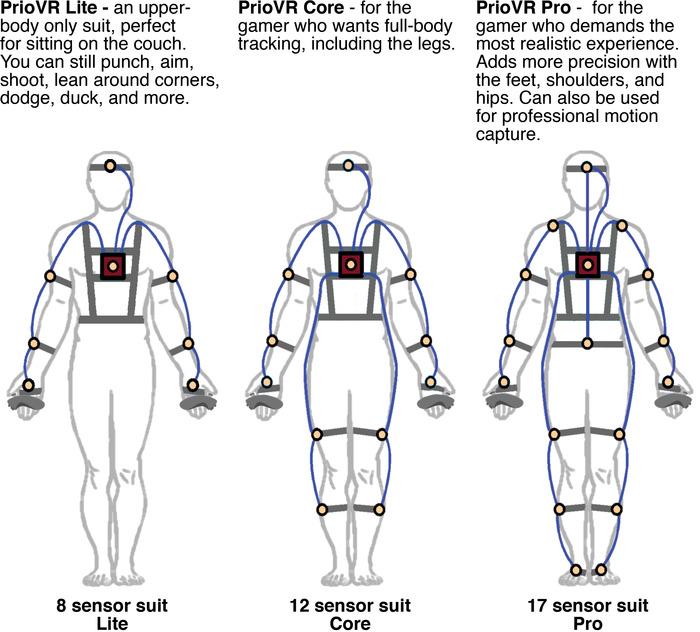 priovr-suit-versions